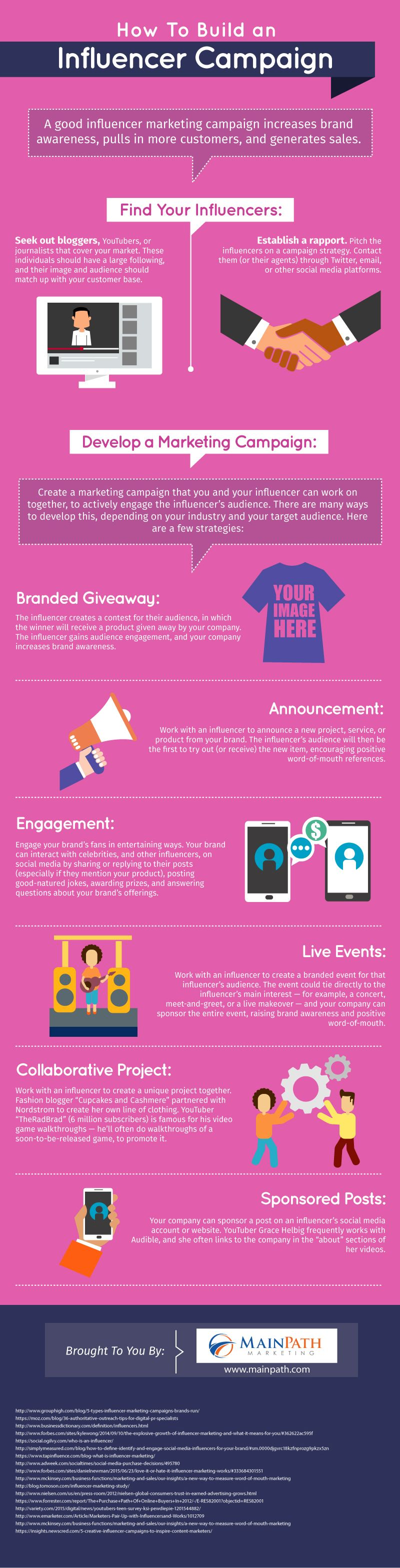 Guide to influencer marketing infographic copy