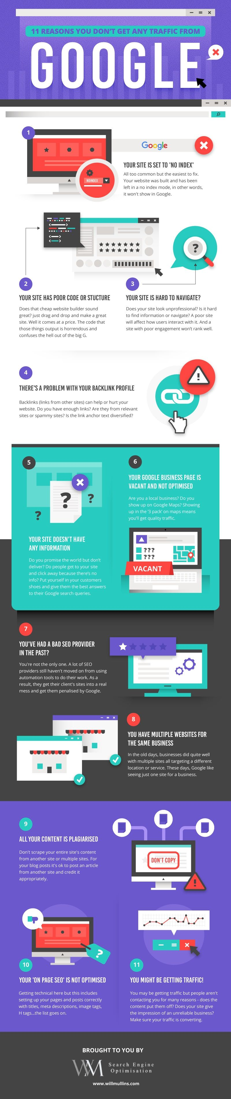 11 reasons google infographic