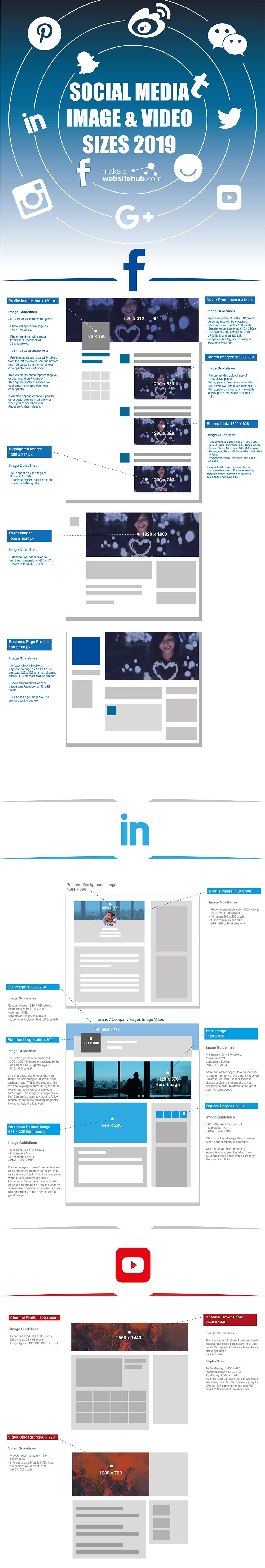2019 Social Media Image Sizes | eproductions interactive web